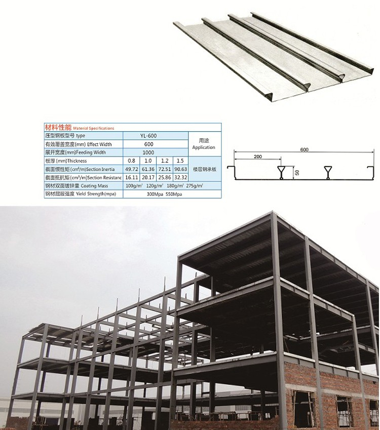 Steel structure frame flat roof steel building