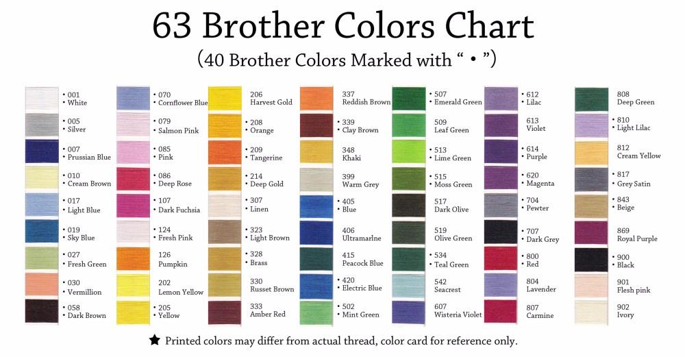 Nuevo 100 hermano /& Babylock Colores Poly Máquina De Hilo de bordado conjunto 40wt Conos