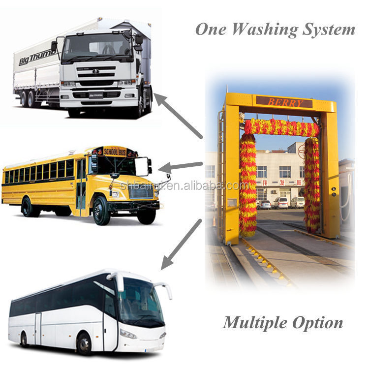 Automatic Bus And Truck Washing Machine,Bus Wash Equipment,Car ...