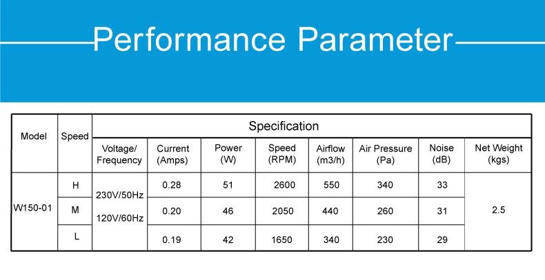 Vtronic Ventilatie Systeem 150mm Inline Fan W150s-01 Gemengde Flow ...