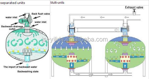 Swimming Pool Circulation System Diagram Wire Data Schema