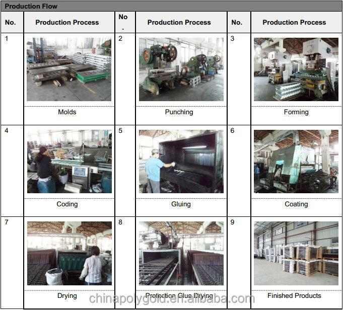 Steel Roofing Sheet Lightweight Roofing Materials Buy