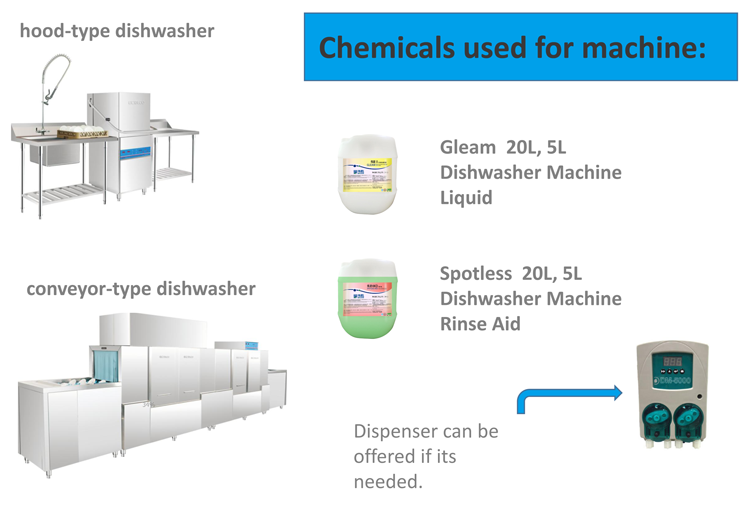 Super concentrated Liquid Dishwasher Cleaner Industrial Chemical Kitchen Machine Detergent