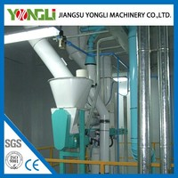 CE&ISO9001 Goat feed pellet production line sheep feed pellet machine