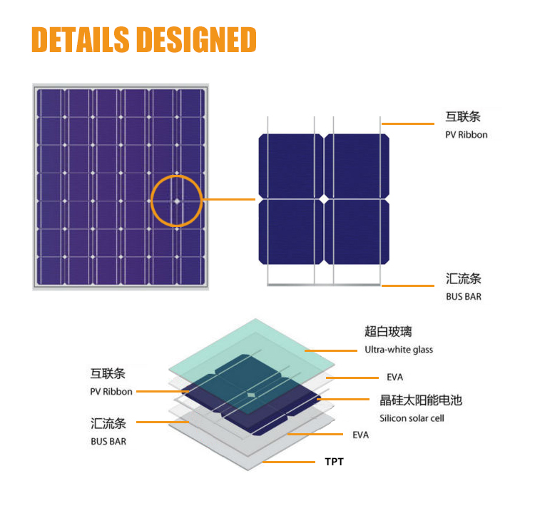 solar panel factory polycrystalline fotovoltaichni pv poly 70w solar panel with CE/certificate