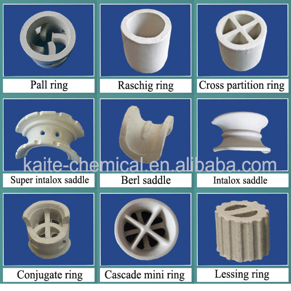 Ceramic Raschig Ring Random Packing For Stripping Tower