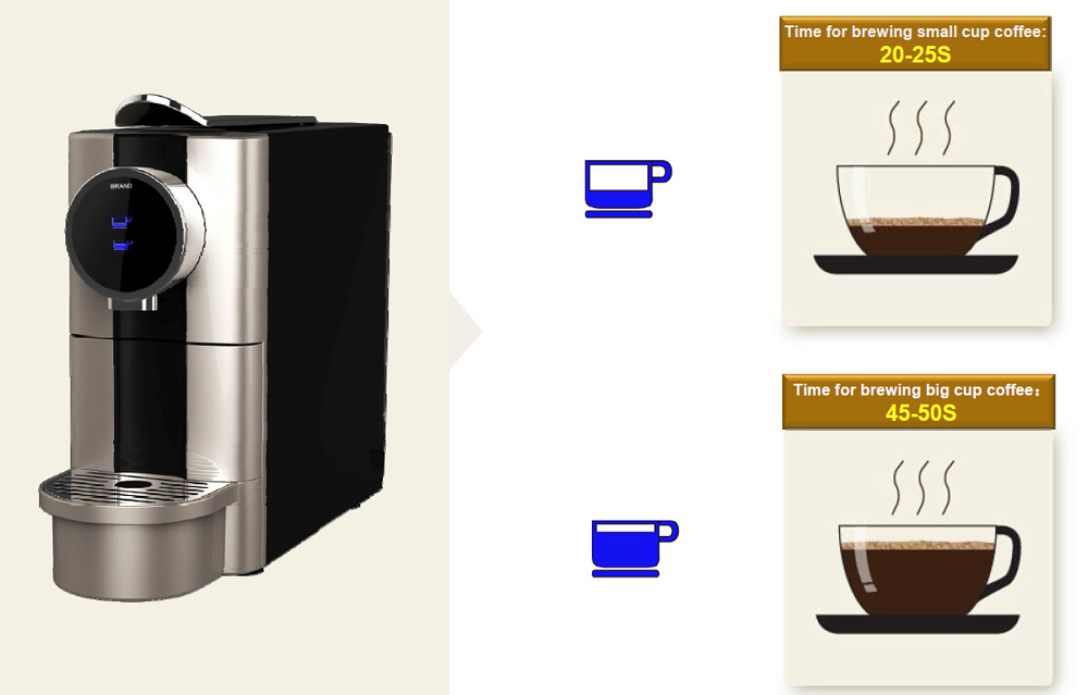 China Best Nespresso Coffee Machine Sb Cm7000 Buy