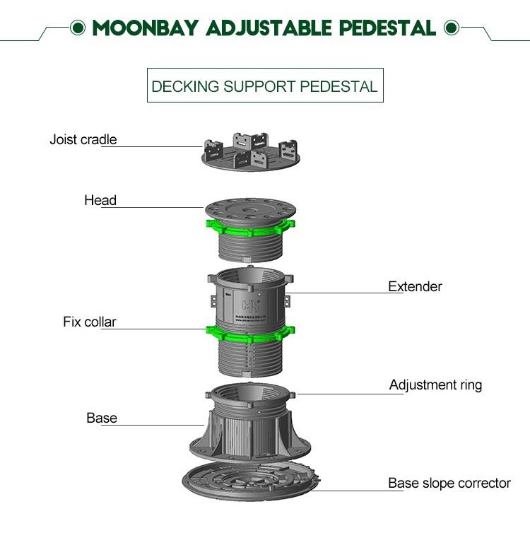 Piso wpc deck terrrace enredo pedestal de plástico ajustável