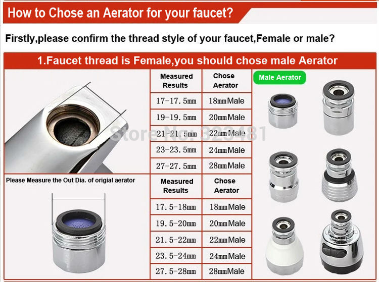 Kitchen Faucet Aerator Thread Size | Wow Blog