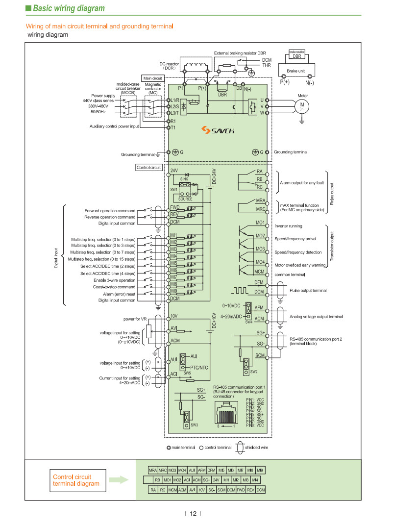 Sanch S3800 CE certificate 1.5kW~110kW 3 phase torque/vector control close-loop 380v~480v ac motor driver