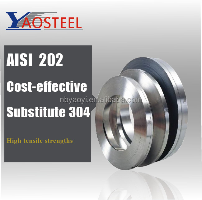 TISCO hot rolled SUS ASTM AISI GB Non-magnetic 2B BA HK finishes cold rolled 202 Stainless Steel Strip for cladding construction