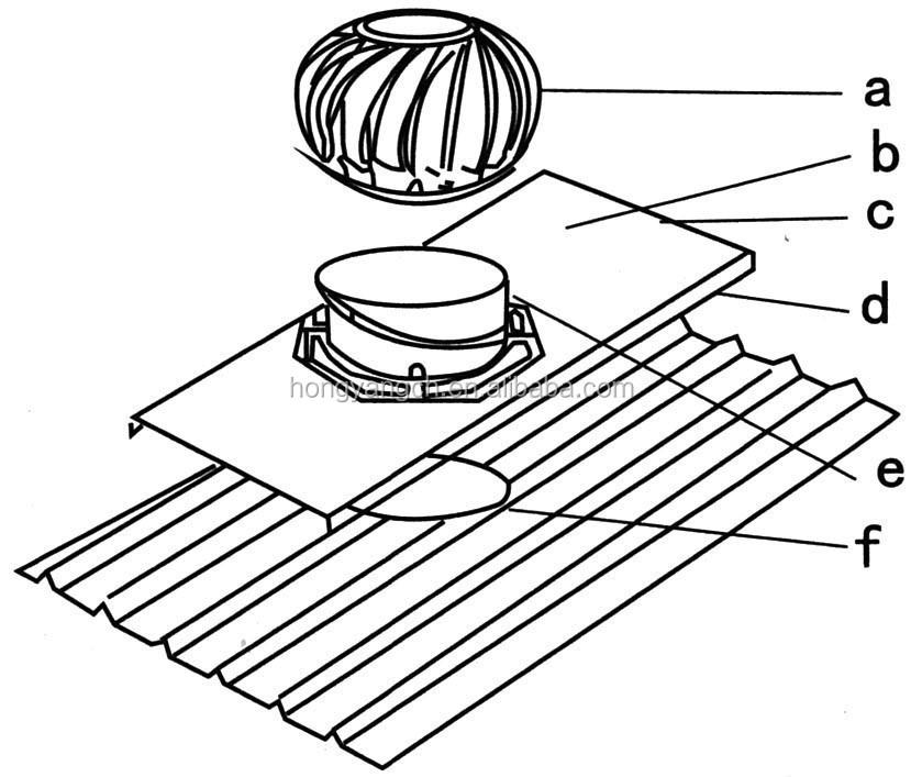 hy-wwp motorloze dak turbine ventilator voor ventilatie
