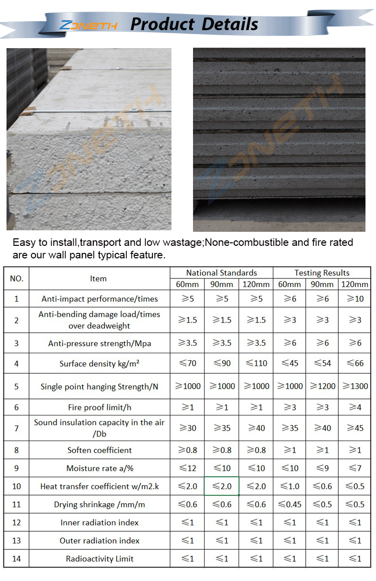 structural foam panels