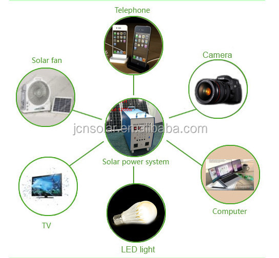 Shenzhen JCN factory price off grid solar system 1kw for home use