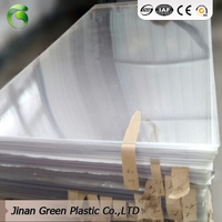 Manufacturer Raw Material Acrylic Sheet Acrylic Glass