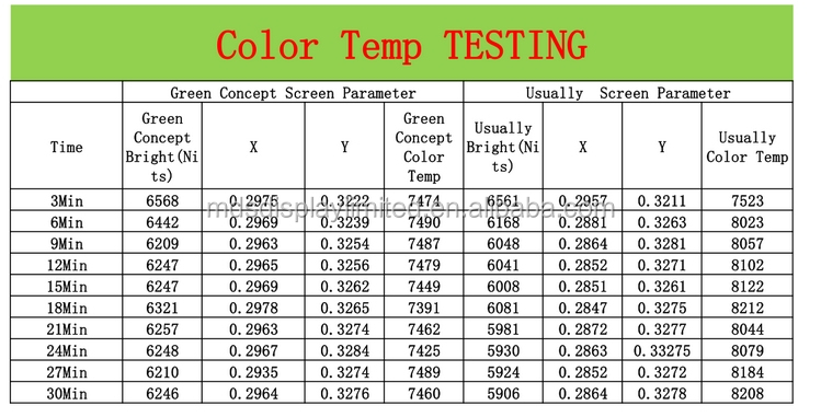 New Era Green Concept led panel p4 outdoor energy saving led display screen