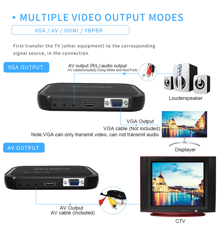 Full HD 1080P Mini Media Player untuk Pusat HDD Disk U Multimedia Player Media Kotak dengan HDMI AV USB SD/MMC K7 + C