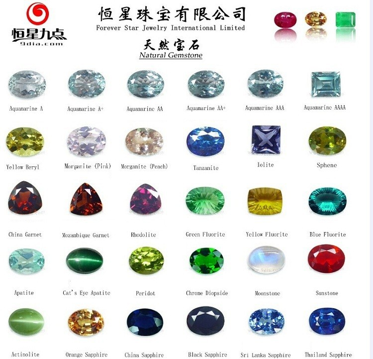 2015 Alibaba China Supplier Round Shape Natural Stone Names, View ...