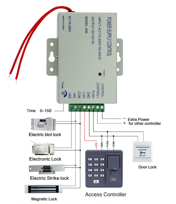 Fingerprint Door Access Control System Products: Door Access Control Wiring Diagram At Motamad.org