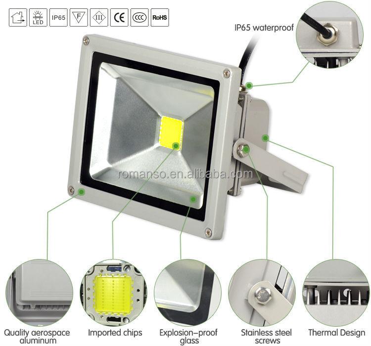 Led Slim Solar Dusk To Dawn Flood Work Light Lamp 120w Ce Rohs ...