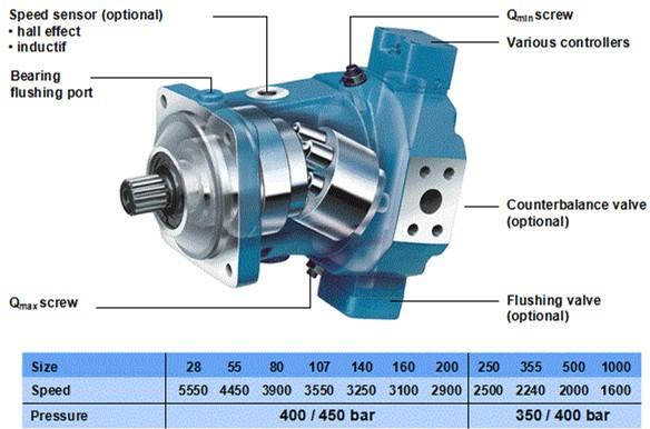 Warranty Oem Rexroth A6vm80 Hydraulic Motor Made In China