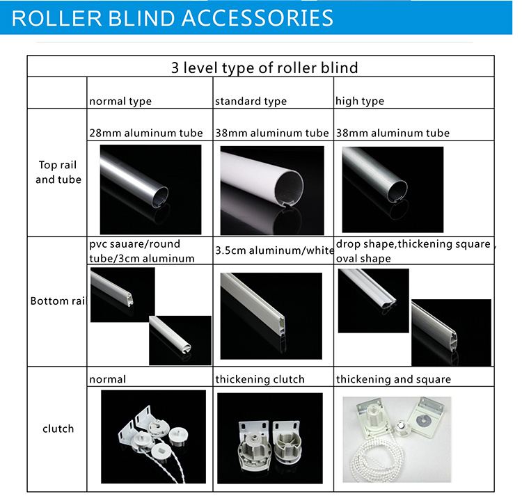 Top Quality Double Sided Day And Night Blackout Roller