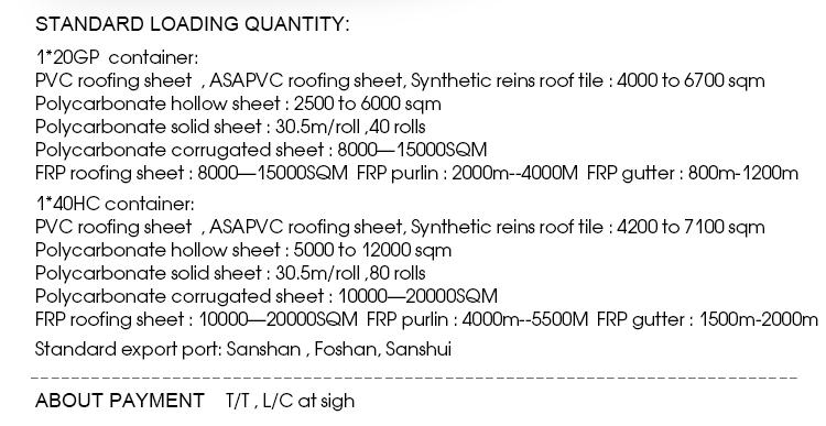 twin wall PC sheets hollow polycarbonate sheet