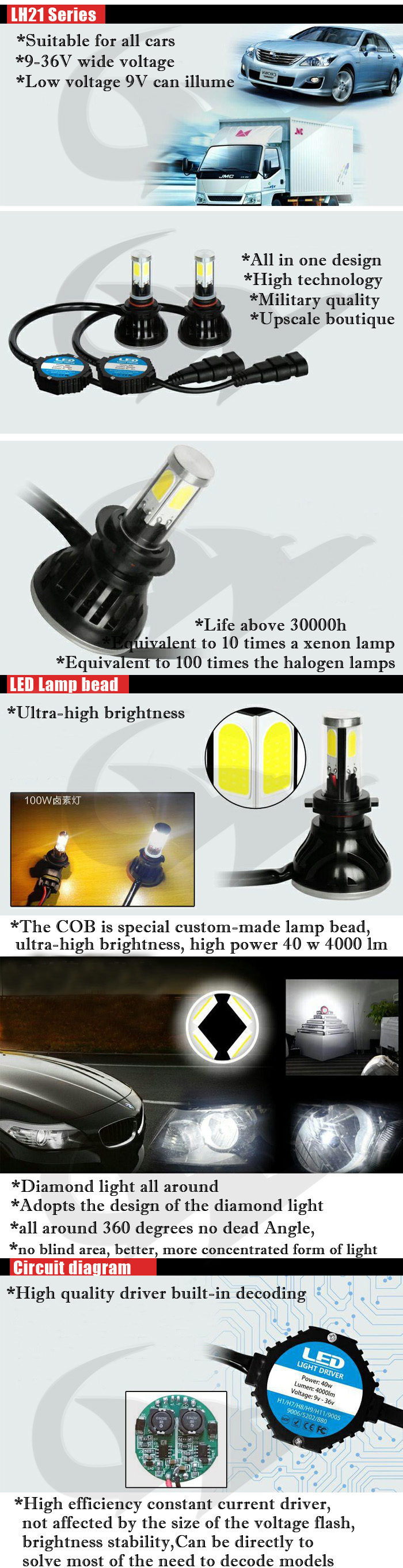 LH21 9-36v 4side light 40w 4000lm car led tuning light-1.jpg