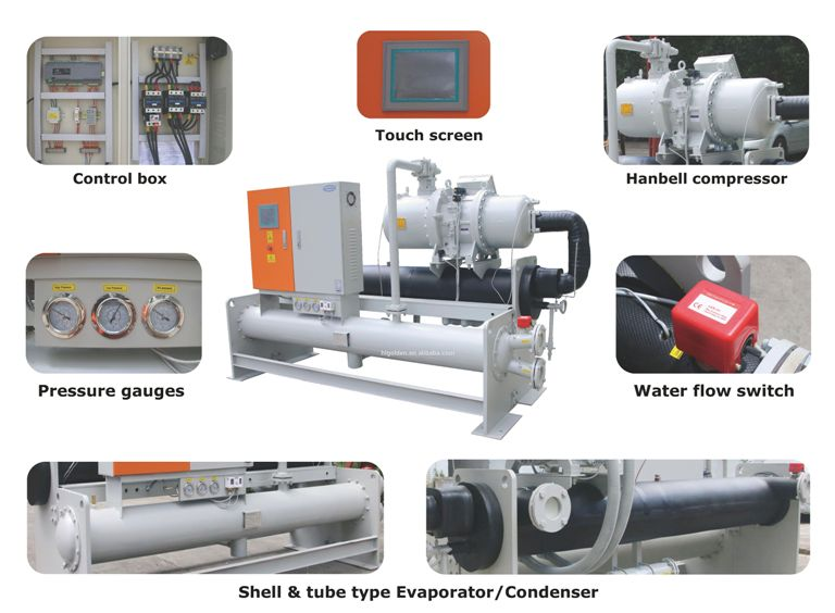 Nuovo design del Compressore A Vite Raffreddato Ad Acqua Chiller