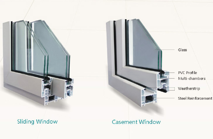 80 Sliding Pmma Co Extrusion Color Window Door Frame