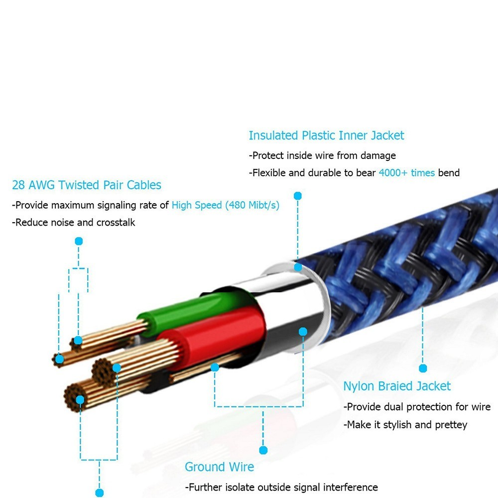 Iphone Plus To Usb Wiring Diagram Wholesale High Quanlity 1m Nylon Braided 26a Fast Charger Micro Data 8pin Electrical Cable