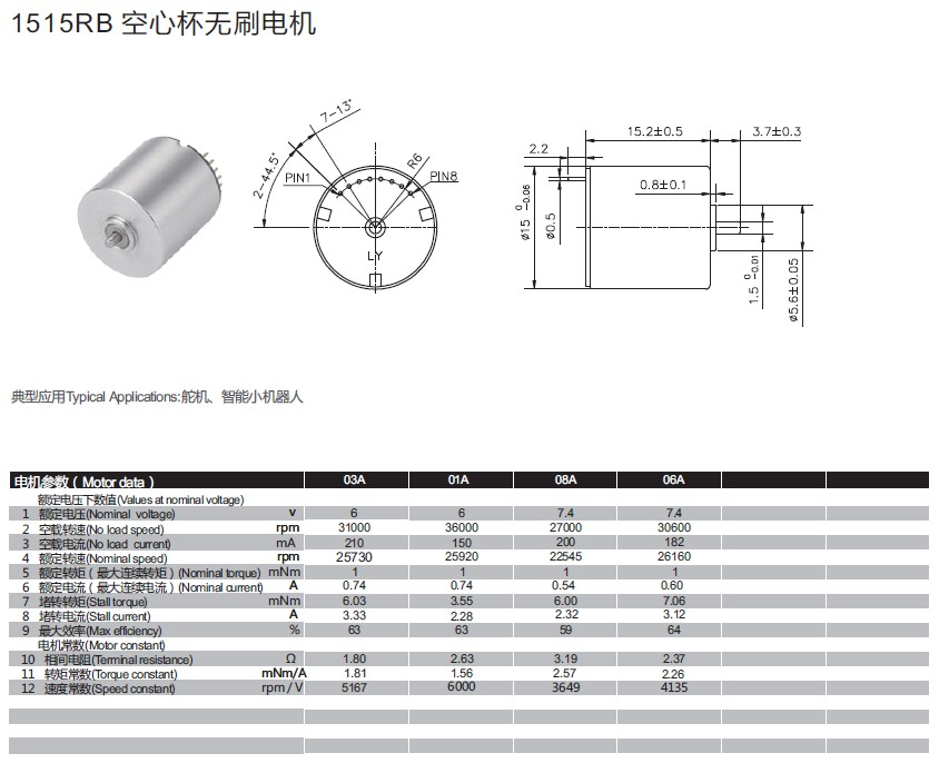 Slotless BLDC Replace Maxon Faulhaber Portescap Coreless Brushless DC Motor