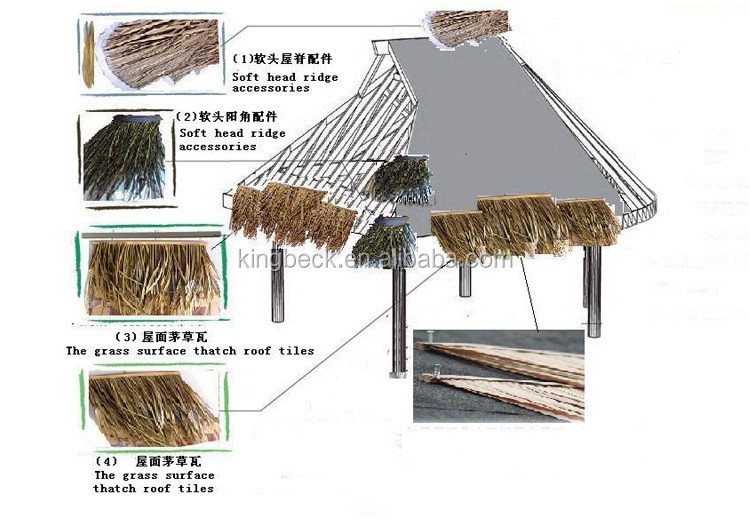 Pvc Roofing Palm Thatch Reed Thatch Thatched Roof Gazebo