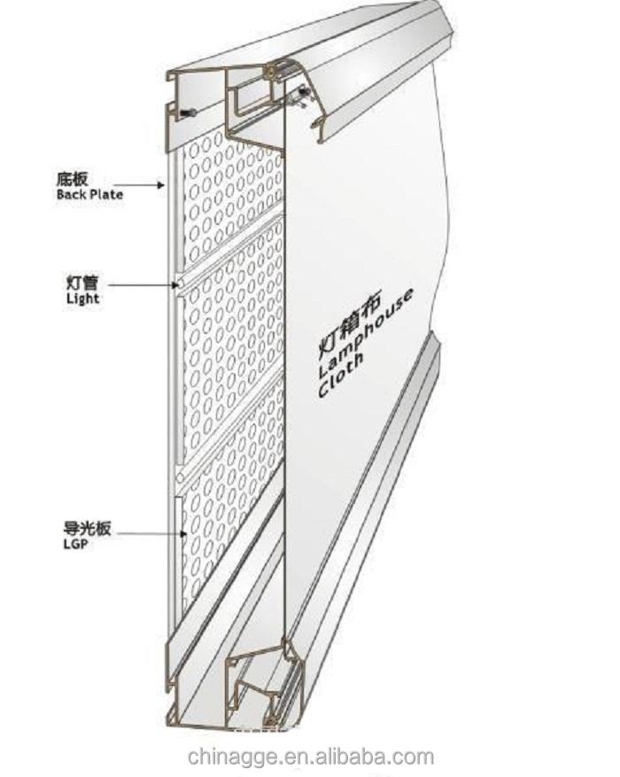 HTB1ZancIFXXXXXsXpXXq6xXFXXX9 outdoor wall mount backlit led light box aluminium profile light light box diagram at soozxer.org