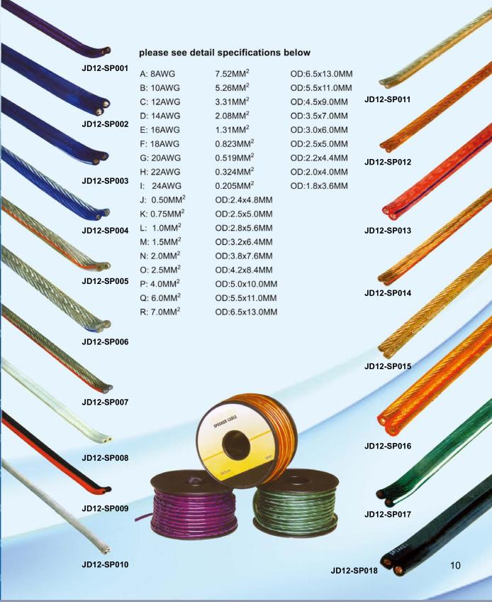 18 Awg Ag Gauge Audio Lautsprecherkabel Kabel - Buy ...