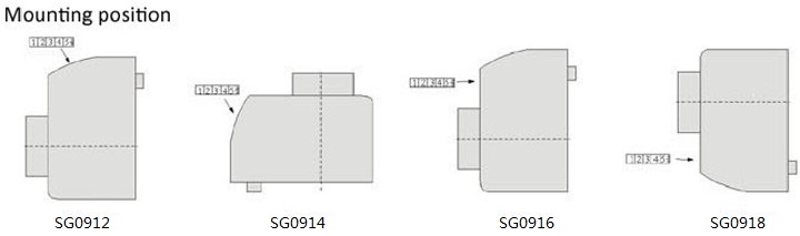 SG09 Mounting position