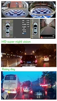 Bird View 360 Degree Car Security Camera System - Buy Car Security ...