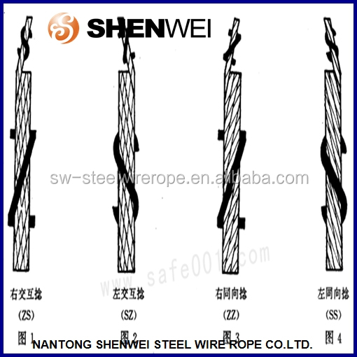 6x37+fc Steel Wire Rope,6x37 Steel Core,Steel Wire Cable 12mm ...