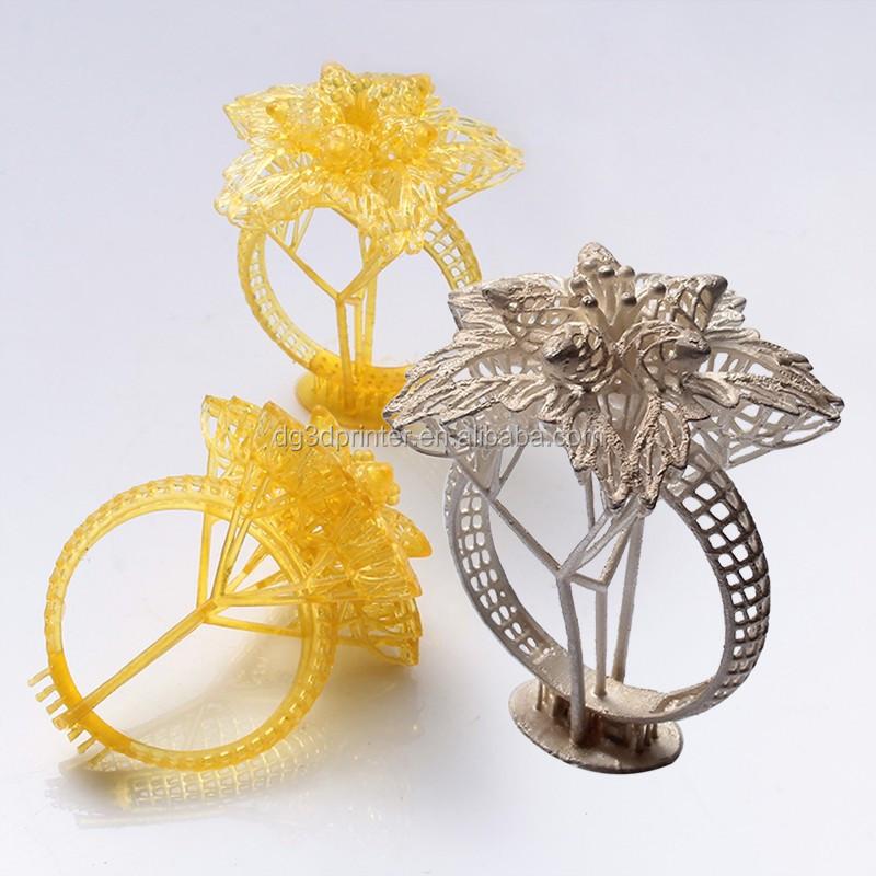 Jewelry Quality Resin | Jewellery