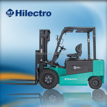 Material Handling Equipment Forklifting