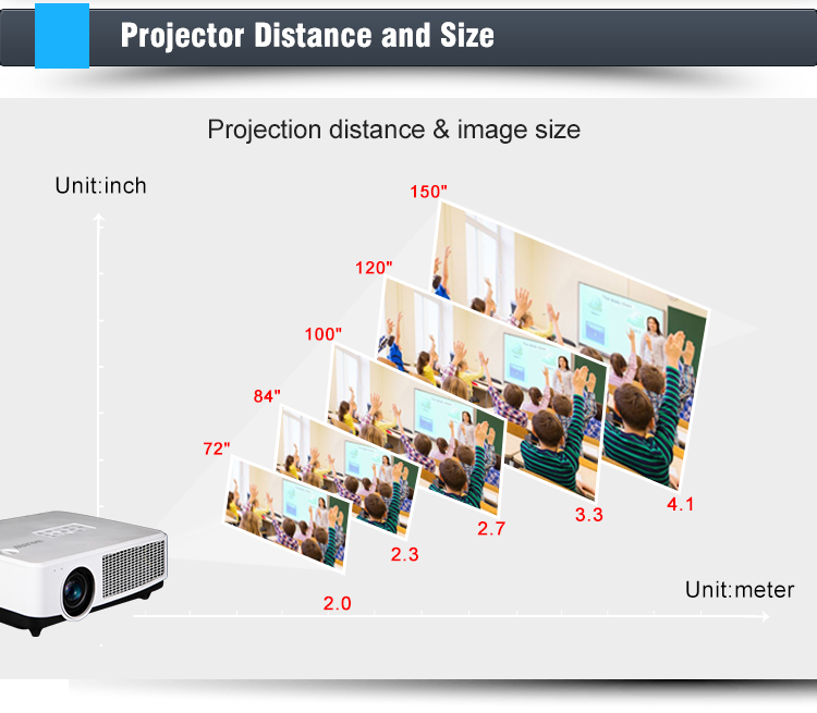 Brilens Made in china high 3500 lumens  teach proyector multifunctional 3 led 3lcd school educational android win10 projector