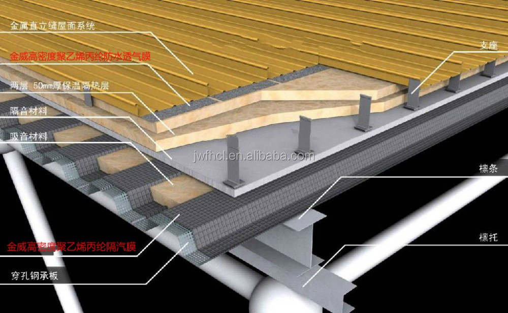 Non Woven Fabric Roof Membrane Waterproof Building