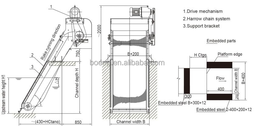 bar screen diagram