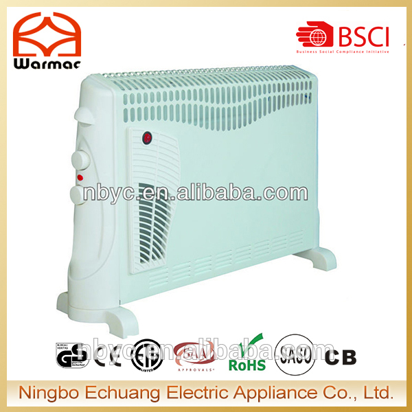 750/1250/2000W Power panel convector heaters