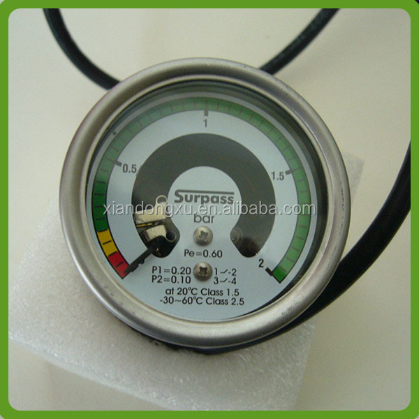 China Supplier Sf6 Gas Density Monitor Supports High-voltage ...