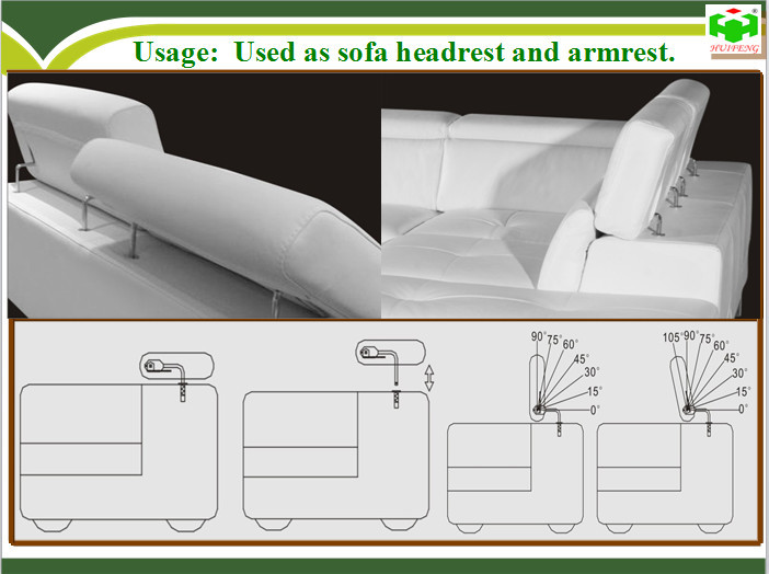 Sofa Headrest Mechanism Okaycreations