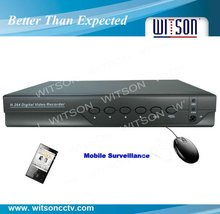 W3-D3004CW Standalone DVR Support network file sharing funtion