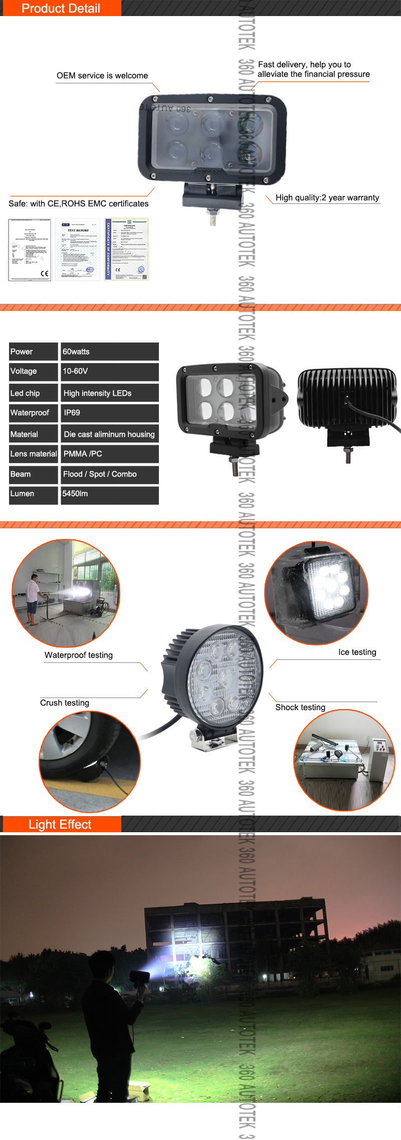 China Wholesale 60w Led Work Lamps, 60 Watt Led Work Lamp,12v Led Work Light 60w (4).jpg