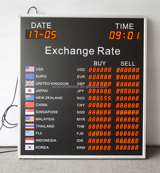 Euro Rate Today Indoor Currency Exchange Board Displshenzhen Babbitt Model No Bt6