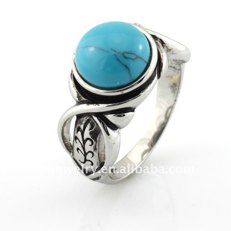 silver rings london and stone sterling true novica topaz emotion ring p blue